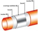 Picture of Pex-Al-Pex Tubing